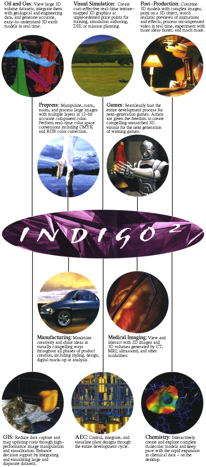 Indigo2 IMPACT Application Areas